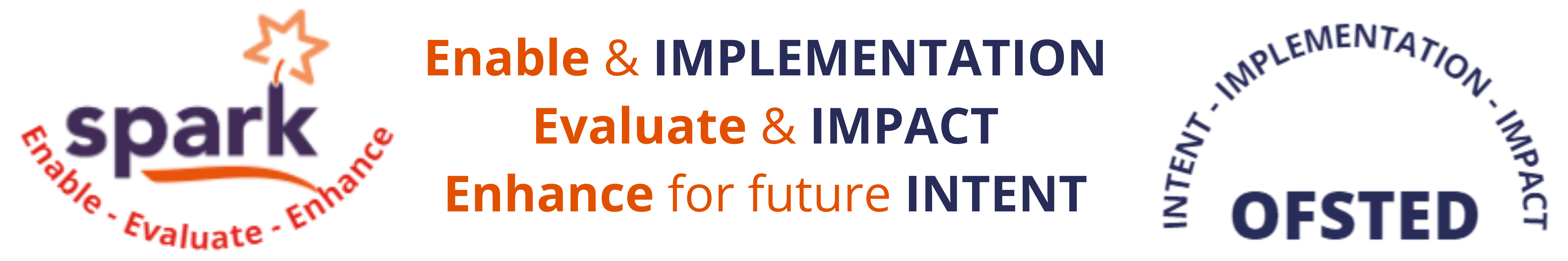 impact implementation intent ofsted eyfs banner title